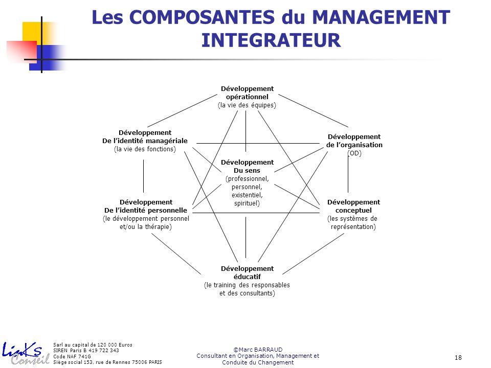 Sarl au capital de 120 000 Euros SIREN Paris B 419 722 343 Code NAF 741G Siège social 153, rue de Rennes 75006 PARIS ©Marc BARRAUD Consultant en Organisation, Management et Conduite du Changement 18 Les COMPOSANTES du MANAGEMENT INTEGRATEUR Développement opérationnel (la vie des équipes) Développement de lorganisation (OD) Développement conceptuel (les systèmes de représentation) Développement éducatif (le training des responsables et des consultants) Développement De lidentité managériale (la vie des fonctions) Développement De lidentité personnelle (le développement personnel et/ou la thérapie) Développement Du sens (professionnel, personnel, existentiel, spirituel)