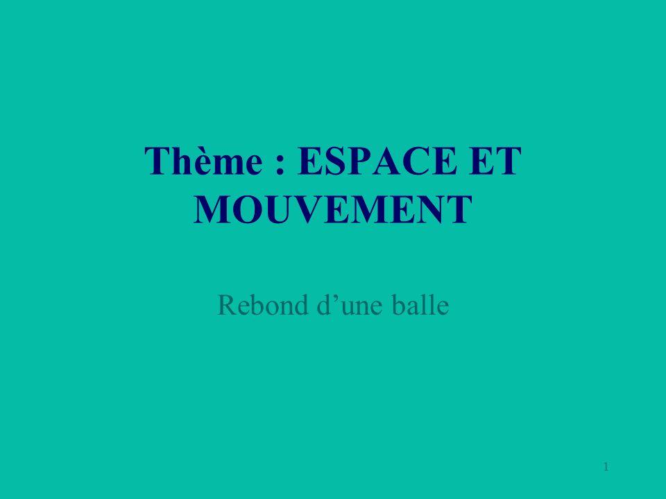 1 Thème : ESPACE ET MOUVEMENT Rebond dune balle