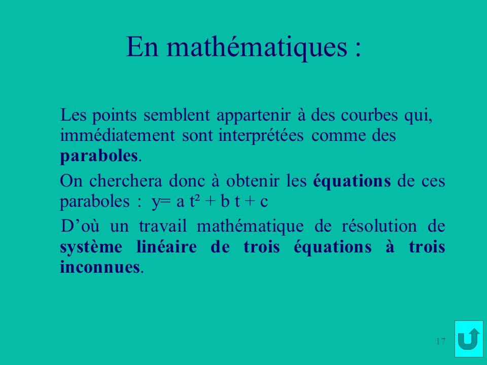 17 En mathématiques : Les points semblent appartenir à des courbes qui, immédiatement sont interprétées comme des paraboles. On cherchera donc à obten
