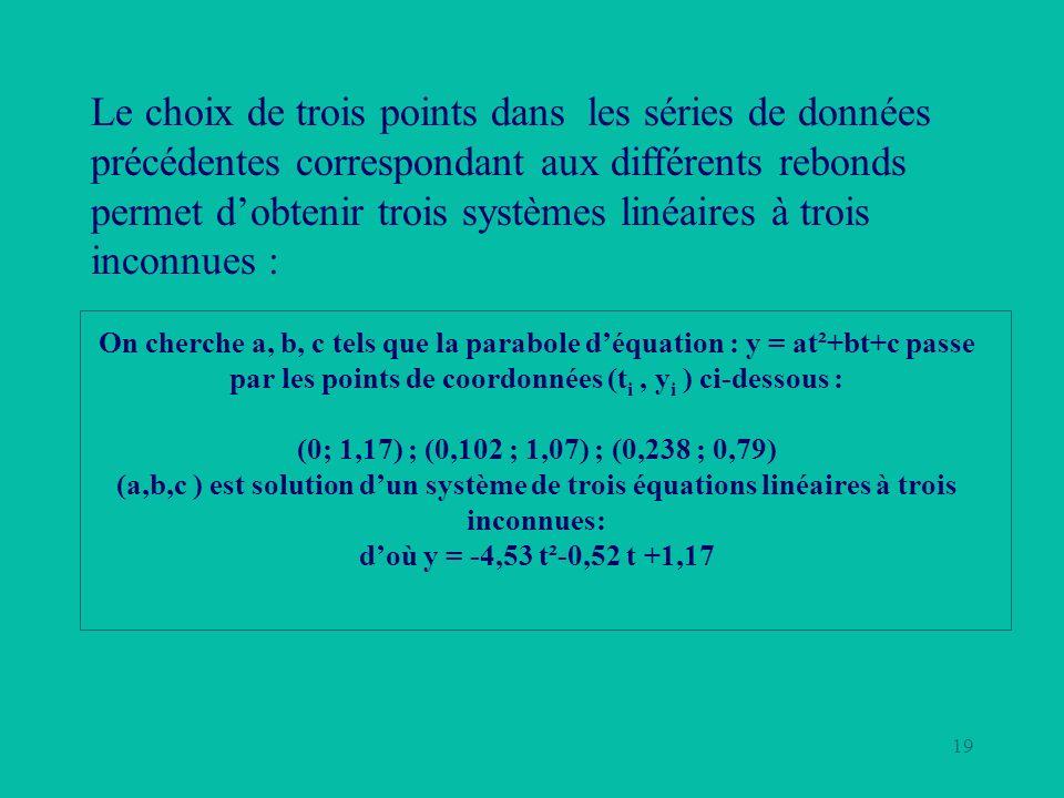 19 Le choix de trois points dans les séries de données précédentes correspondant aux différents rebonds permet dobtenir trois systèmes linéaires à tro