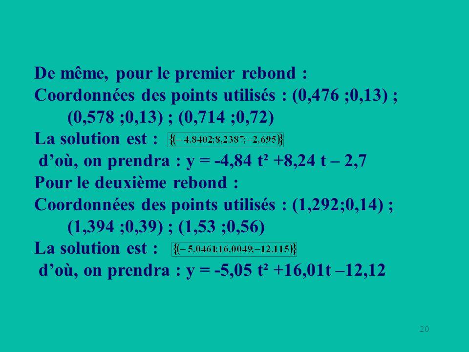 20 De même, pour le premier rebond : Coordonnées des points utilisés : (0,476 ;0,13) ; (0,578 ;0,13) ; (0,714 ;0,72) La solution est : doù, on prendra