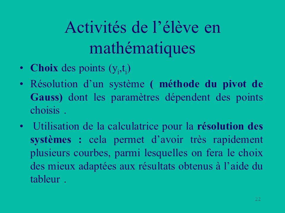 22 Activités de lélève en mathématiques Choix des points (y i,t i ) Résolution dun système ( méthode du pivot de Gauss) dont les paramètres dépendent