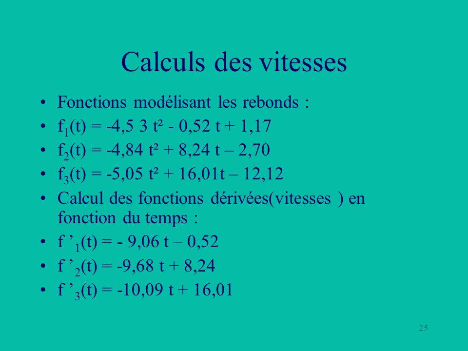 25 Calculs des vitesses Fonctions modélisant les rebonds : f 1 (t) = -4,5 3 t² - 0,52 t + 1,17 f 2 (t) = -4,84 t² + 8,24 t – 2,70 f 3 (t) = -5,05 t² +