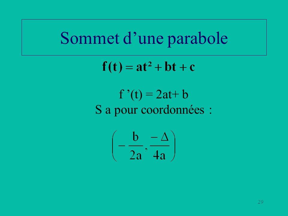 29 Sommet dune parabole f (t) = 2at+ b S a pour coordonnées :