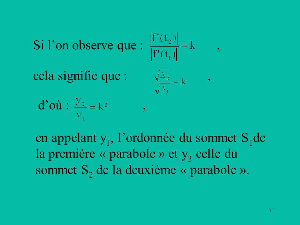 31 Si lon observe que :, cela signifie que :, doù :, en appelant y 1, lordonnée du sommet S 1 de la première « parabole » et y 2 celle du sommet S 2 d