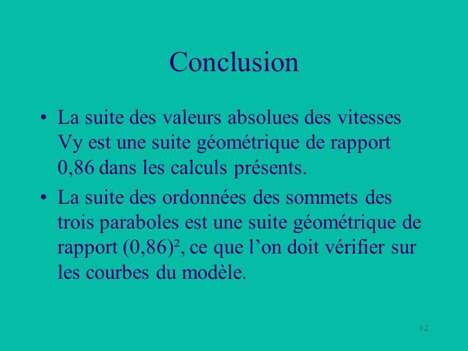 32 Conclusion La suite des valeurs absolues des vitesses Vy est une suite géométrique de rapport 0,86 dans les calculs présents. La suite des ordonnée