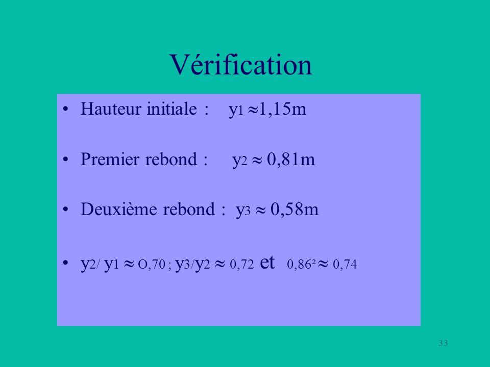 33 Vérification Hauteur initiale : y 1 1,15m Premier rebond : y 2 0,81m Deuxième rebond : y 3 0,58m y 2/ y 1 O,70 ; y 3/ y 2 0,72 et 0,86² 0,74