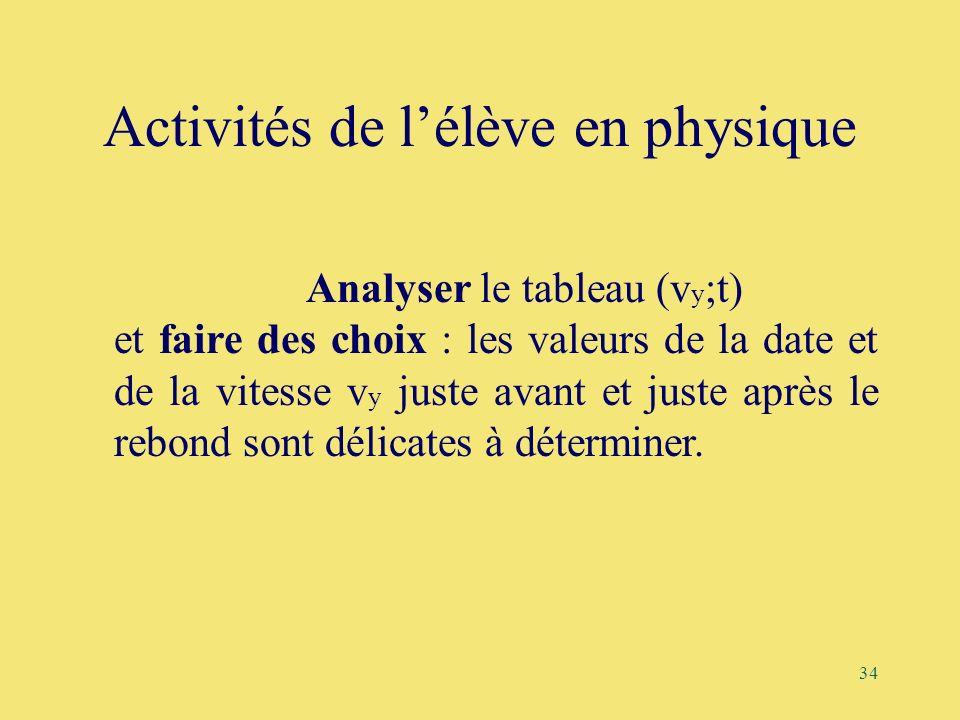 34 Activités de lélève en physique Analyser le tableau (v y ;t) et faire des choix : les valeurs de la date et de la vitesse v y juste avant et juste