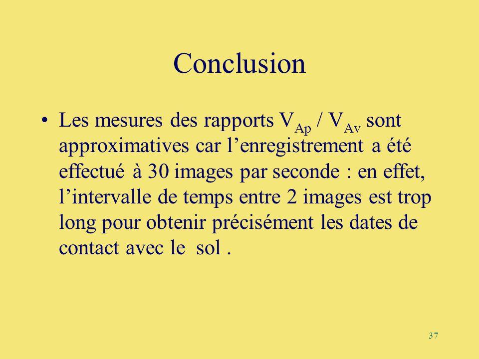 37 Conclusion Les mesures des rapports V Ap / V Av sont approximatives car lenregistrement a été effectué à 30 images par seconde : en effet, linterva