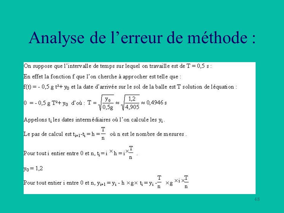 48 Analyse de lerreur de méthode :