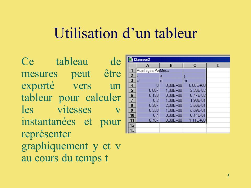 5 Utilisation dun tableur Ce tableau de mesures peut être exporté vers un tableur pour calculer les vitesses v instantanées et pour représenter graphi