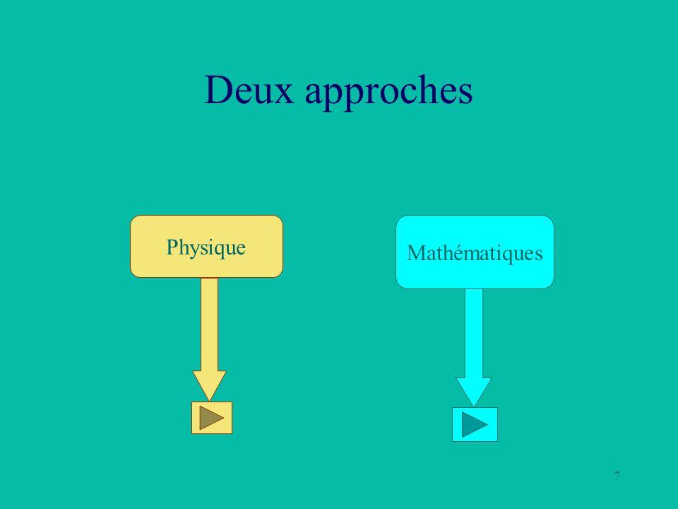 7 Deux approches Mathématiques Physique