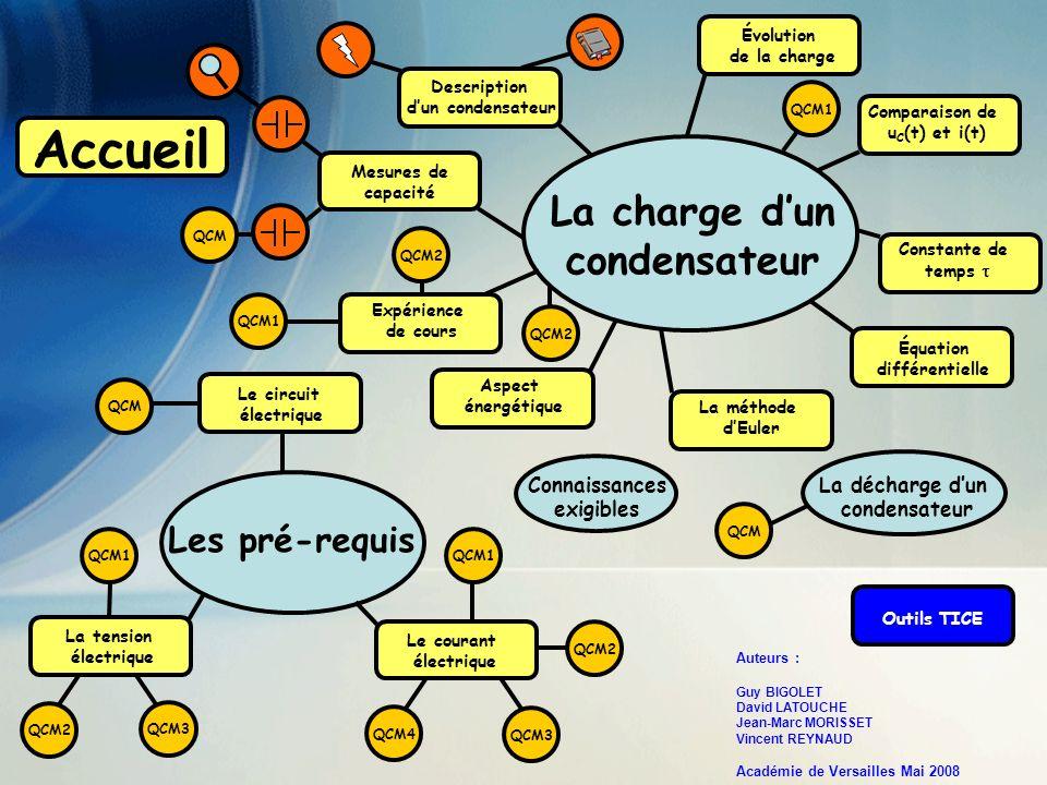 QCM La décharge dun condensateur Connaissances exigibles Description dun condensateur Mesures de capacité La charge dun condensateur Évolution de la c