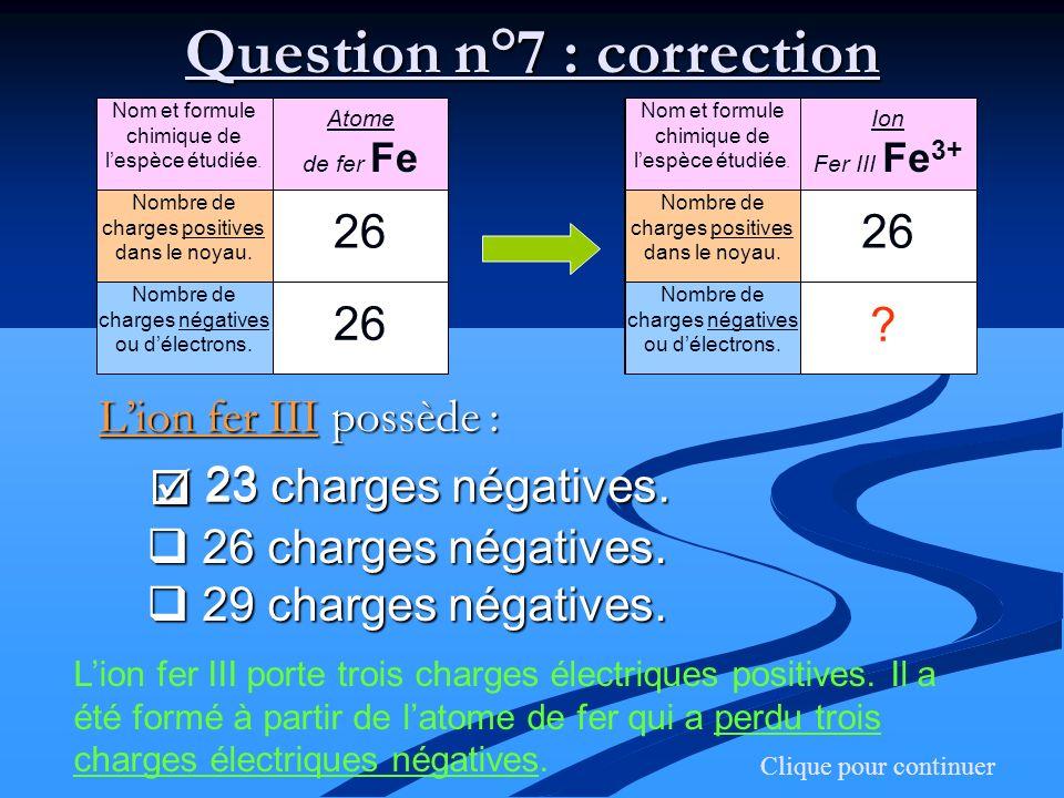 Lion fer III possède : 23 charges négatives. Nom et formule chimique de lespèce étudiée. Nombre de charges positives dans le noyau. Nombre de charges