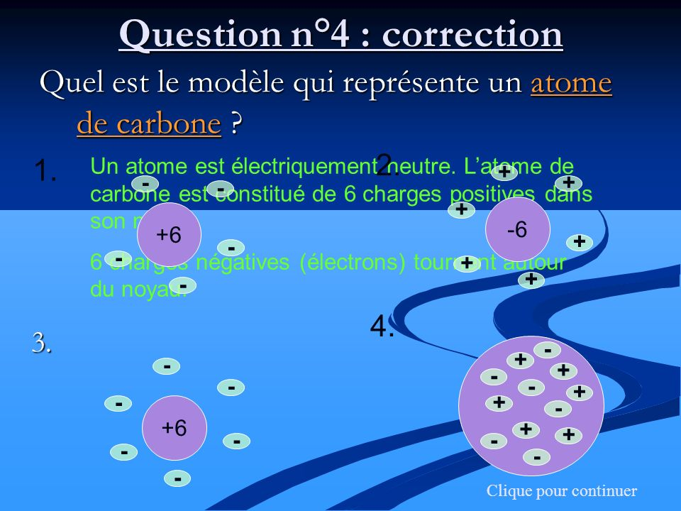 Question n°5 Lion chlorure possède : 16 charges négatives.