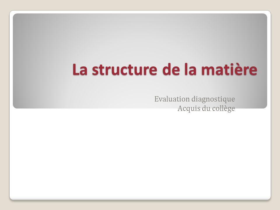 La structure de la matière Evaluation diagnostique Acquis du collège