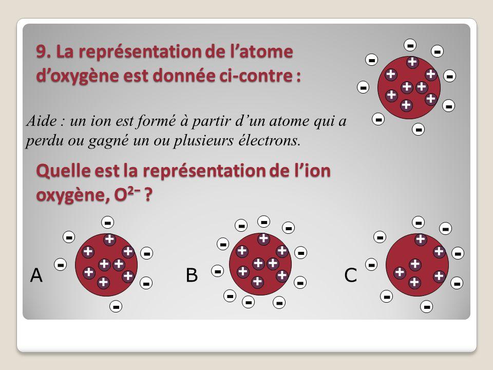 9. La représentation de latome doxygène est donnée ci-contre : Quelle est la représentation de lion oxygène, O 2 ? ABC Aide : un ion est formé à parti