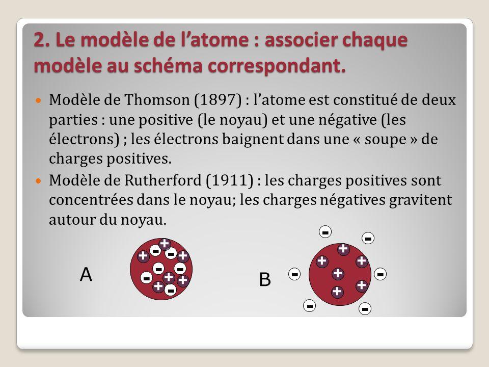 2. Le modèle de latome : associer chaque modèle au schéma correspondant. Modèle de Thomson (1897) : latome est constitué de deux parties : une positiv