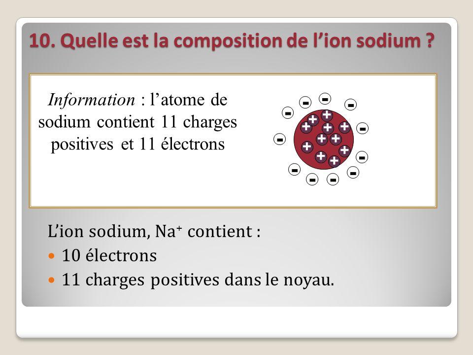 10. Quelle est la composition de lion sodium ? Lion sodium, Na + contient : 10 électrons 11 charges positives dans le noyau. Information : latome de s