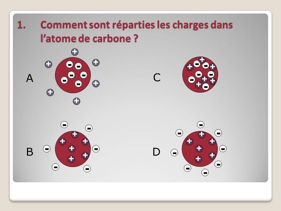 1.Comment sont réparties les charges dans latome de carbone ? + A - - - - - - + + + + + C - - - - - - + + + + + + B - - - - - - + + + + + + D - - - -