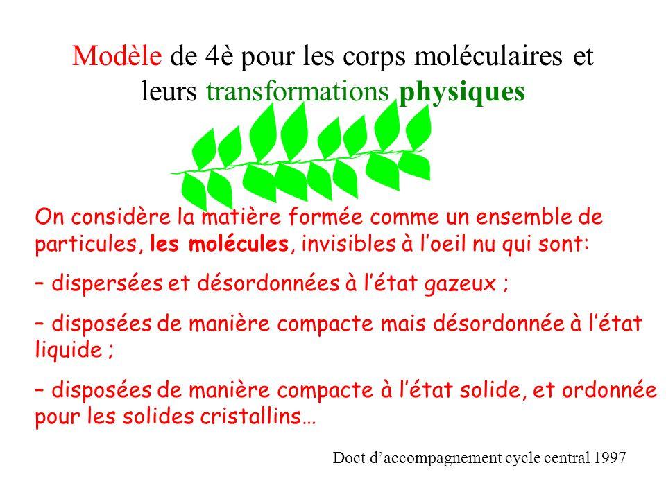 Modèle de 4è pour les corps moléculaires et leurs transformations physiques On considère la matière formée comme un ensemble de particules, les molécu