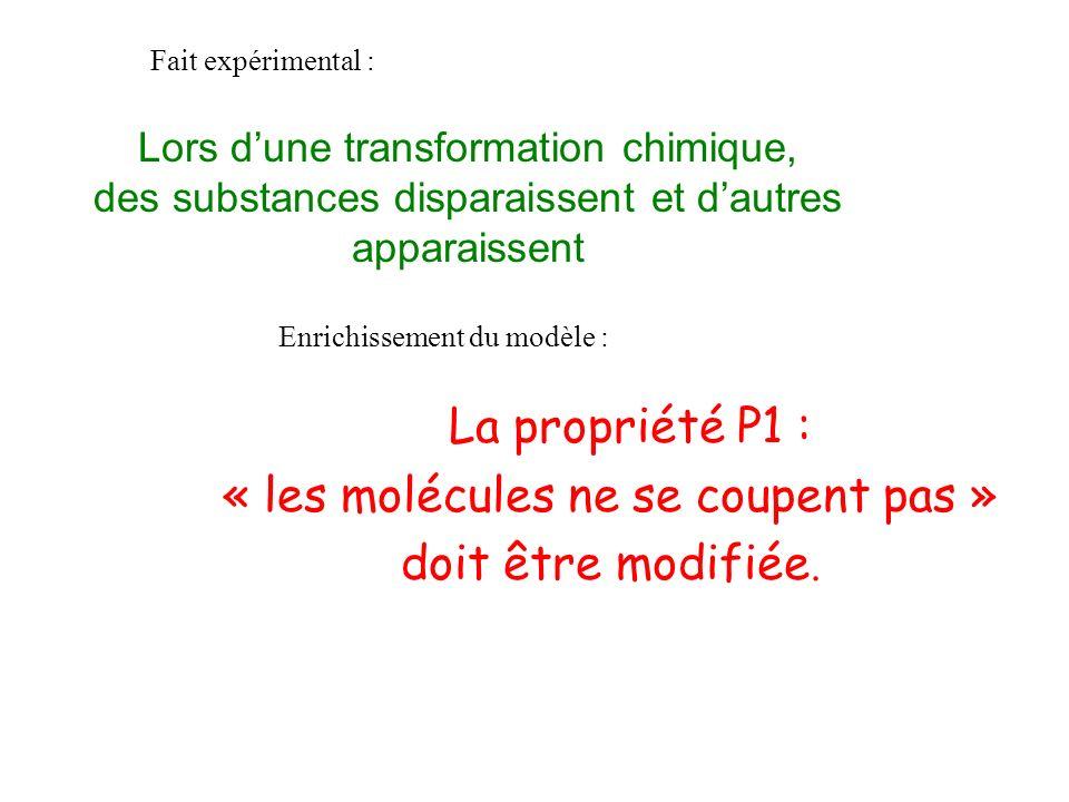 Lors dune transformation chimique, des substances disparaissent et dautres apparaissent La propriété P1 : « les molécules ne se coupent pas » doit êtr