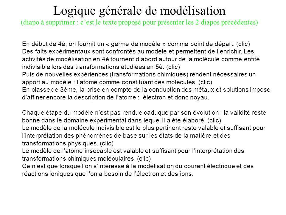 Logique générale de modélisation (diapo à supprimer : cest le texte proposé pour présenter les 2 diapos précédentes) En début de 4è, on fournit un « g