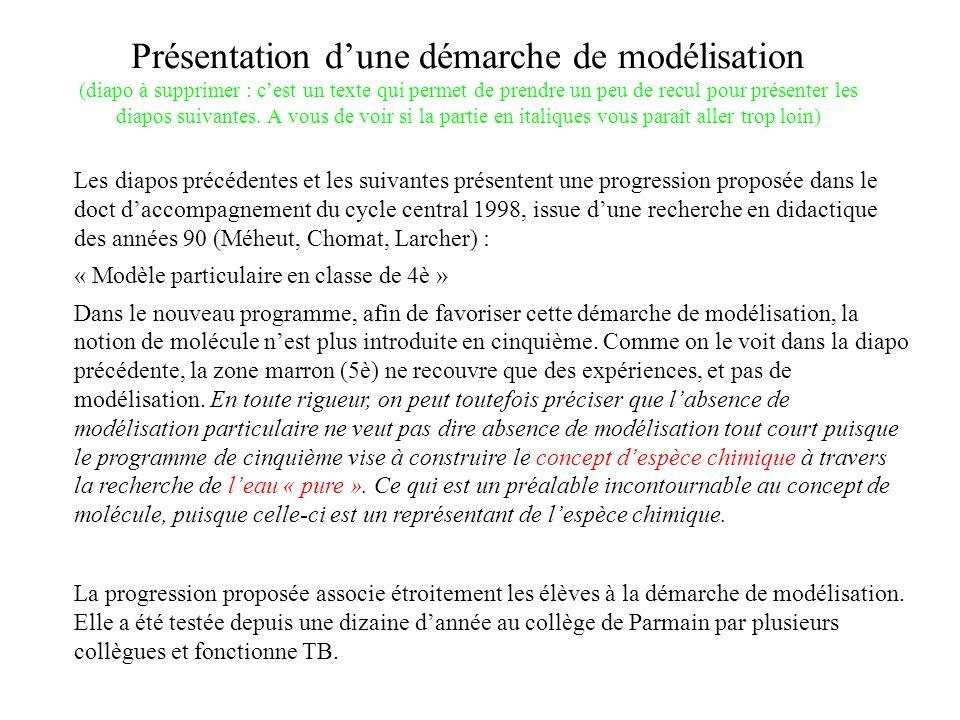 Présentation dune démarche de modélisation (diapo à supprimer : cest un texte qui permet de prendre un peu de recul pour présenter les diapos suivante