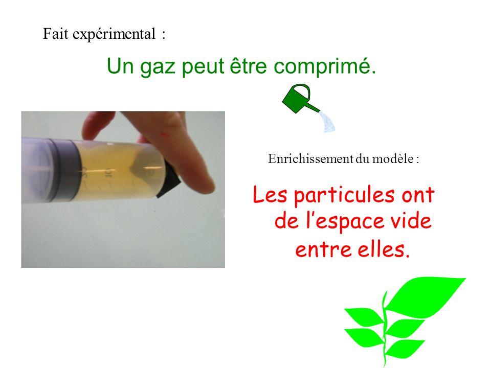 Un gaz peut être comprimé. Enrichissement du modèle : Les particules ont de lespace vide entre elles. Fait expérimental :