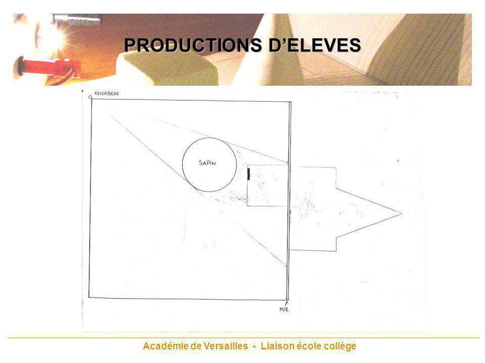 Académie de Versailles - Liaison école collège PRODUCTIONS DELEVES