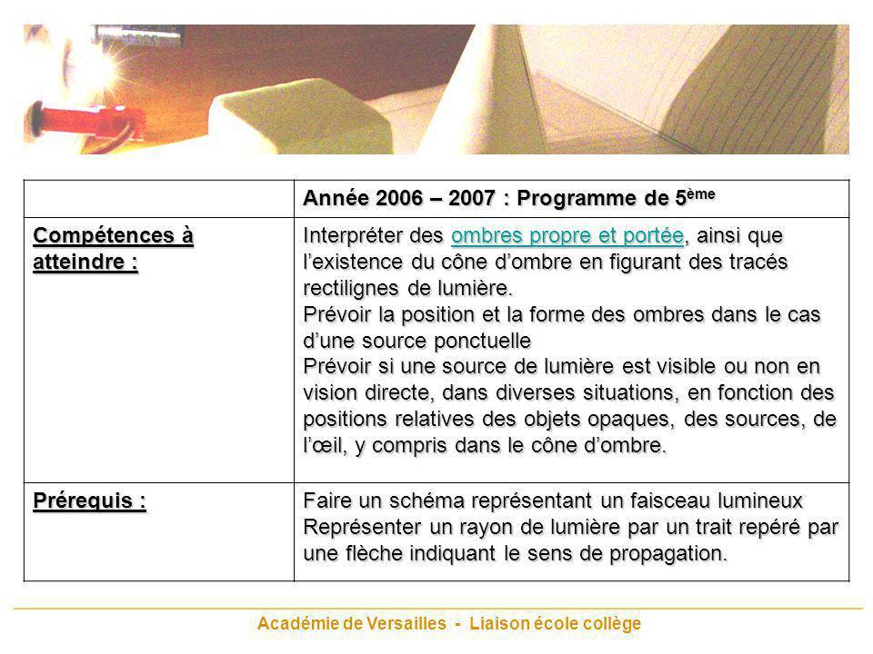 Académie de Versailles - Liaison école collège Année 2006 – 2007 : Programme de 5 ème Compétences à atteindre : Interpréter des ombres propre et porté