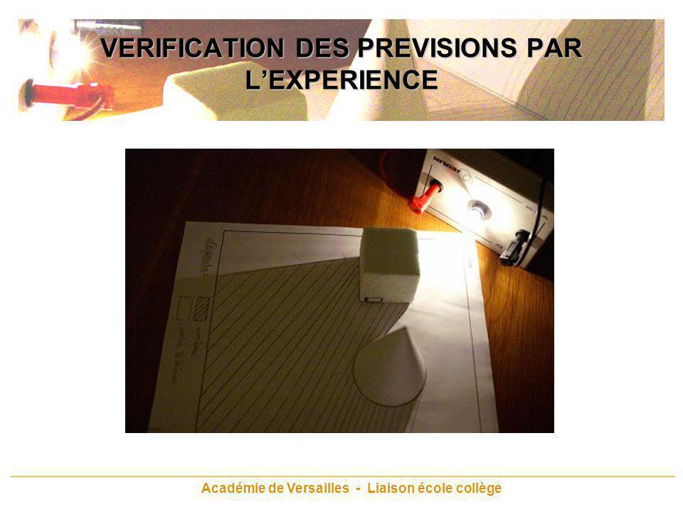 Académie de Versailles - Liaison école collège VERIFICATION DES PREVISIONS PAR LEXPERIENCE