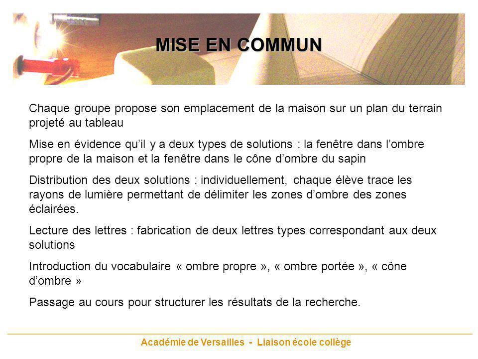 Académie de Versailles - Liaison école collège MISE EN COMMUN Chaque groupe propose son emplacement de la maison sur un plan du terrain projeté au tab