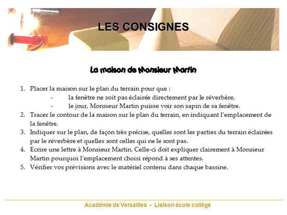 Académie de Versailles - Liaison école collège LES CONSIGNES