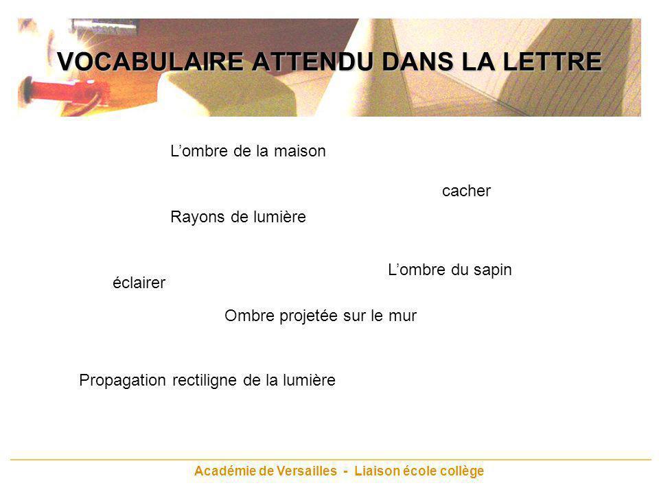 Académie de Versailles - Liaison école collège VOCABULAIRE ATTENDU DANS LA LETTRE Lombre de la maison cacher éclairer Rayons de lumière Propagation re
