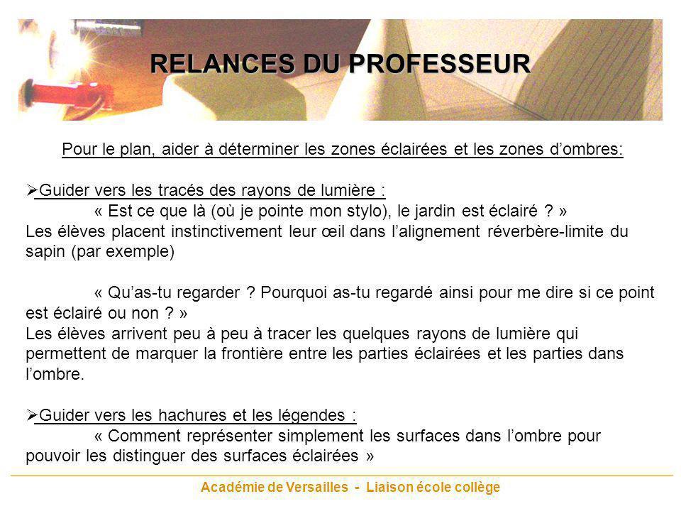 Académie de Versailles - Liaison école collège RELANCES DU PROFESSEUR Pour le plan, aider à déterminer les zones éclairées et les zones dombres: Guide