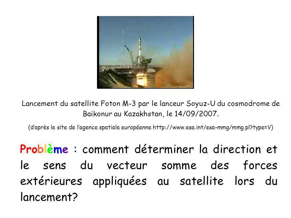 Lancement du satellite Foton M-3 par le lanceur Soyuz-U du cosmodrome de Baikonur au Kazakhstan, le 14/09/2007. (daprès le site de lagence spatiale eu