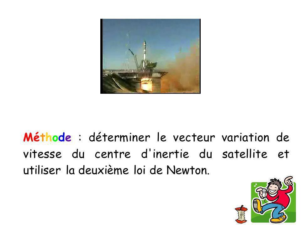 Méthode : déterminer le vecteur variation de vitesse du centre d'inertie du satellite et utiliser la deuxième loi de Newton.