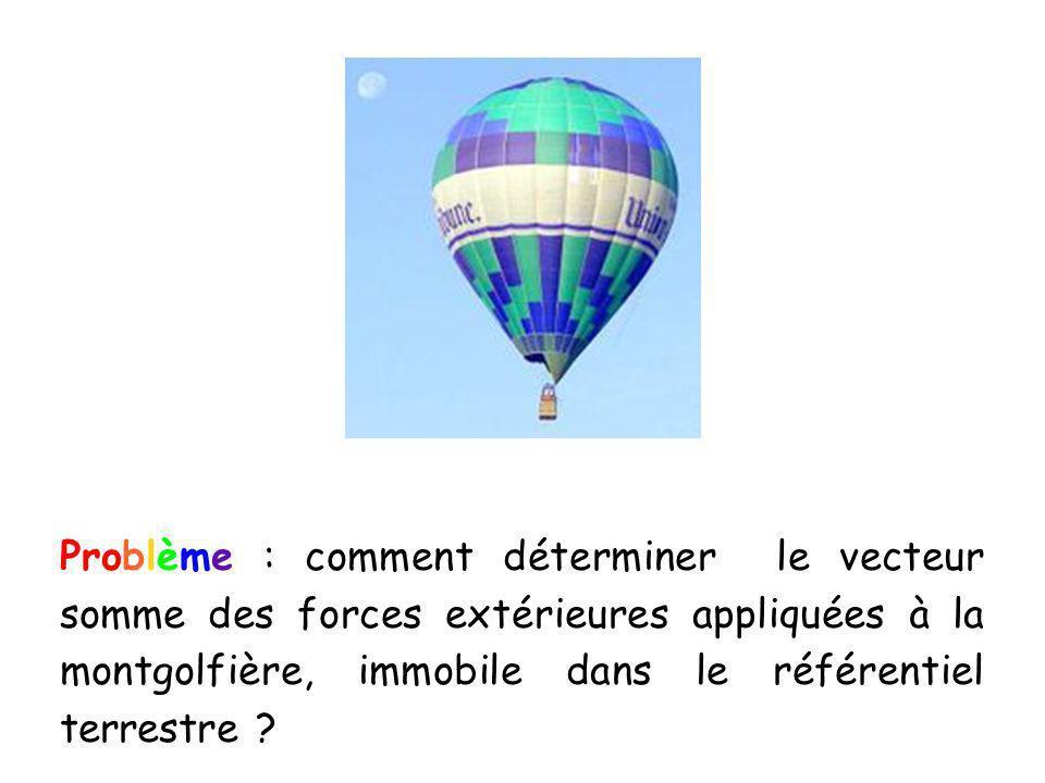 Problème : comment déterminer le vecteur somme des forces extérieures appliquées à la montgolfière, immobile dans le référentiel terrestre ?