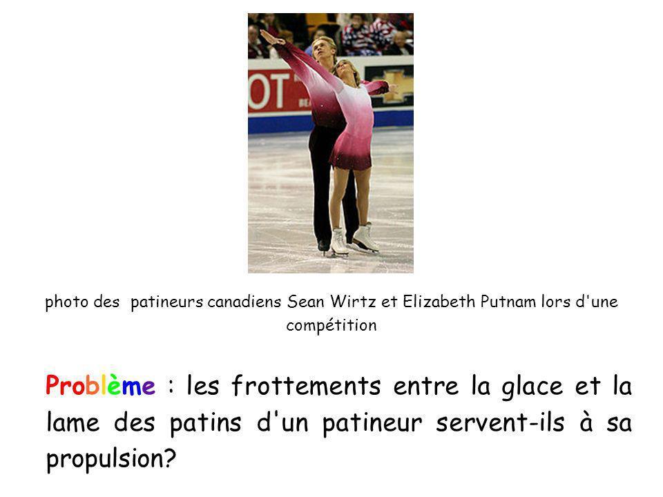 Problème : les frottements entre la glace et la lame des patins d'un patineur servent-ils à sa propulsion? photo des patineurs canadiens Sean Wirtz et