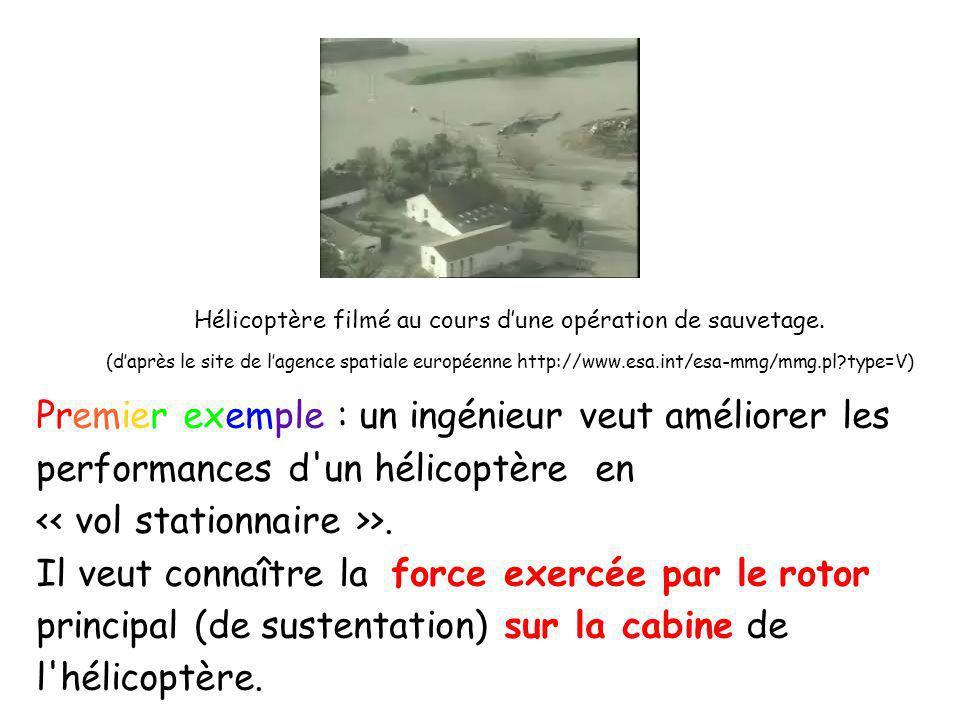 Premier exemple : un ingénieur veut améliorer les performances d'un hélicoptère en >. Il veut connaître la force exercée par le rotor principal (de su