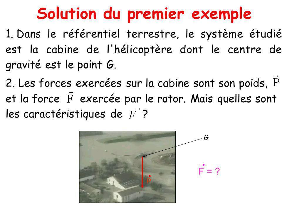 Solution du premier exemple G P F = ? 1. Dans le référentiel terrestre, le système étudié est la cabine de l'hélicoptère dont le centre de gravité est