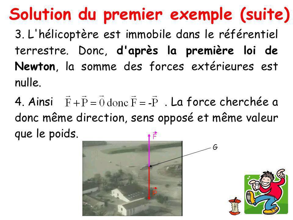 Solution du premier exemple (suite) G P F 3. L'hélicoptère est immobile dans le référentiel terrestre. Donc, d'après la première loi de Newton, la som