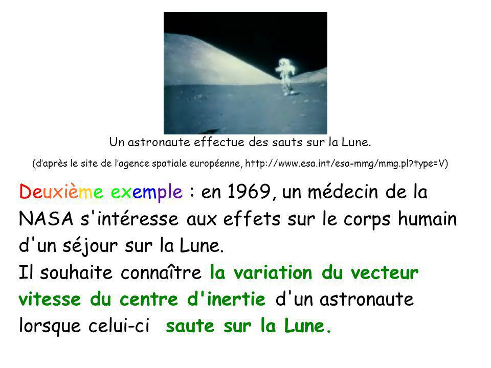 Un astronaute effectue des sauts sur la Lune. (daprès le site de lagence spatiale européenne, http://www.esa.int/esa-mmg/mmg.pl?type=V) Deuxième exemp