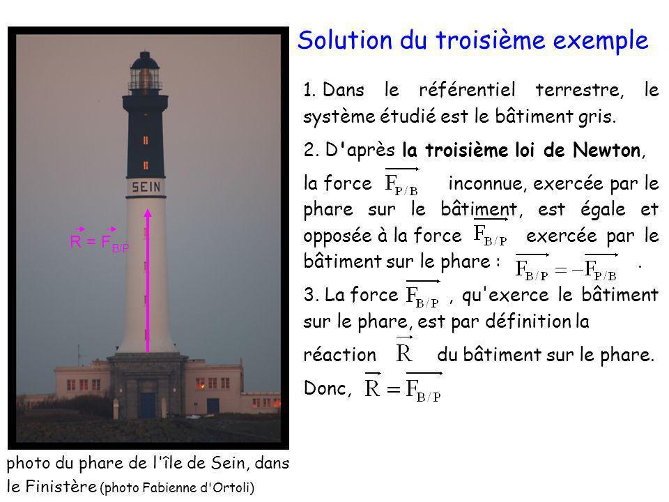 1. Dans le référentiel terrestre, le système étudié est le bâtiment gris. 2. D'après la troisième loi de Newton, la force inconnue, exercée par le pha