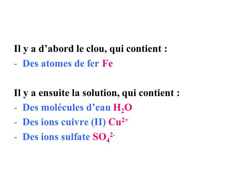 Il y a dabord le clou, qui contient : -Des atomes de fer Fe Il y a ensuite la solution, qui contient : -Des molécules deau H 2 O -Des ions cuivre (II)