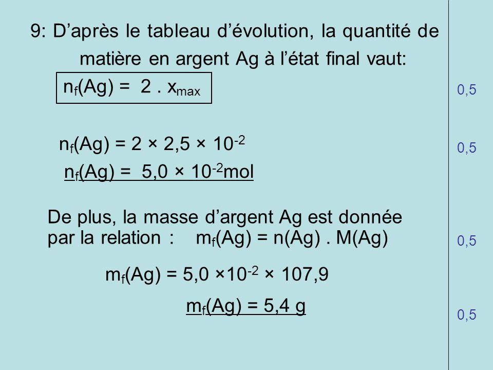 9: Daprès le tableau dévolution, la quantité de matière en argent Ag à létat final vaut: n f (Ag) = 2. x max 0,5 n f (Ag) = 2 × 2,5 × 10 -2 n f (Ag) =