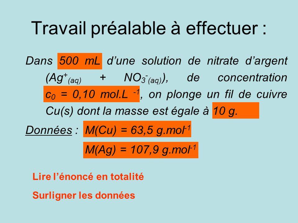Travail préalable à effectuer : Dans 500 mL dune solution de nitrate dargent (Ag + (aq) + NO 3 (aq) ), de concentration c 0 = 0,10 mol.L 1, on plonge