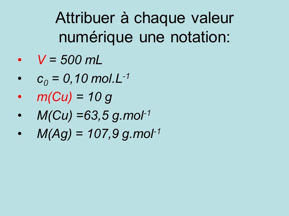 1: Compléter léquation modélisant la transformation chimique avec les nombres stœchiométriques convenables.