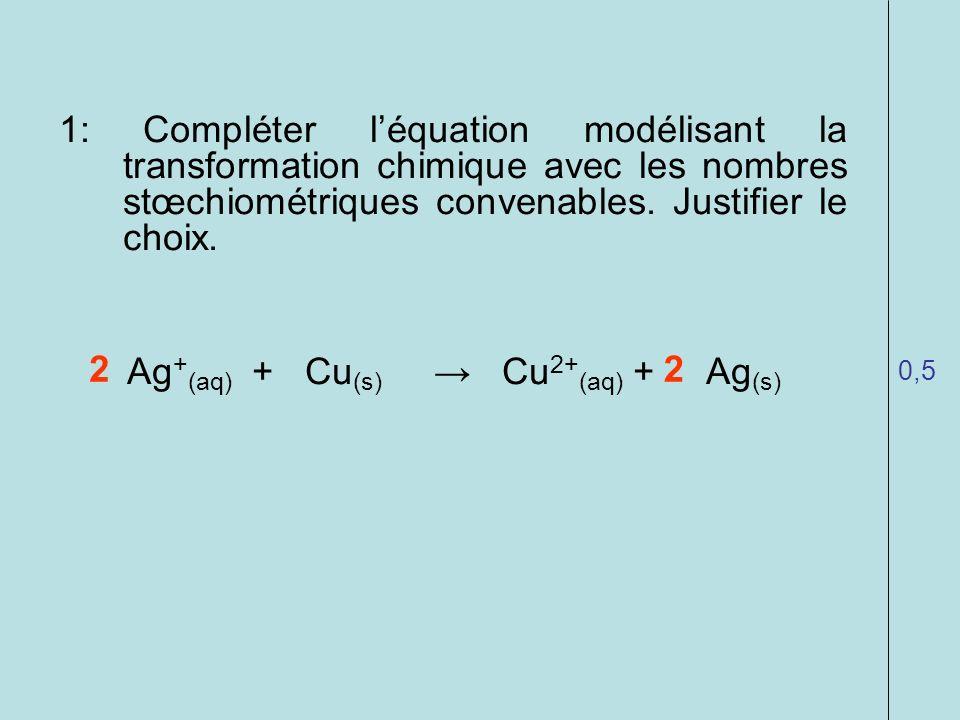1: Compléter léquation modélisant la transformation chimique avec les nombres stœchiométriques convenables. Justifier le choix. Ag + (aq) + Cu (s) Cu